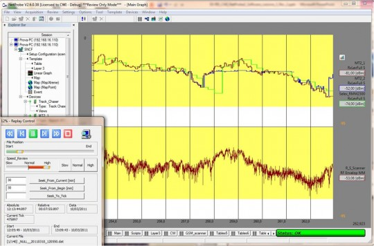 NetProbe Analytics synchronised view